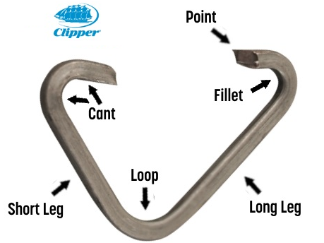 AG Belt - The Problem with Clipper® Wire Hooks